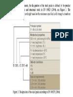 Designation of the Steel Grade According to en 10025 (2004)