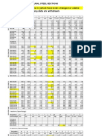 Section_ properties_ steel_ profiles.xls
