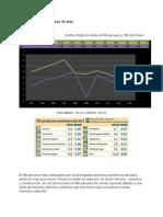 Análisis Económico 28 Abril 2014