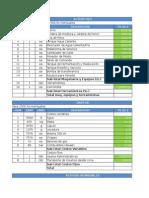 Evaluación Técnico - Económica_Minicervecería_Rev 01