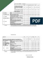 Comparativo Tecnico Ads11 (1)