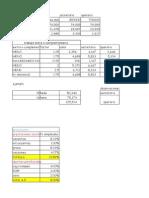 Sistema de Informacion Financiera Entregar