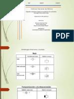 Simbologia en Norma Americana y Europea para PLC