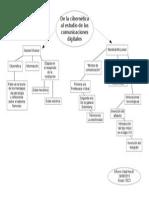 De la cibernética al estudio de las comunicaciones digitales (mapa)