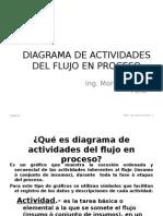 3S Diagrama de Actividades Del Flujo en Proceso