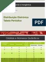 04_DistribuicaoEletronica_TabelaPeriodica