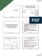 Tipos de Estructuras Oligopolio y Teoría De