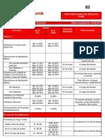 PRÉSTAMOS BANCA DE NEGOCIOS PYME.pdf