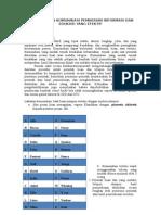 Panduan Komunikasi Pemberian Informasi Dan Edukasi Yang Efektif Print