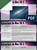 Estructura de Mac OS X