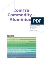 Aluminium value chain