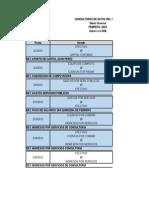 Registros Clase 20-8-15