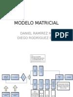 Analisis Matricial2