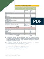 Calcul des points pour le brevet des collèges