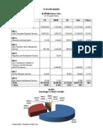 DEPED Physical Plan 2012