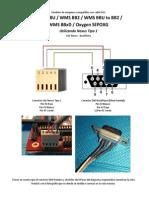 Tipo de cables SAS Clase III