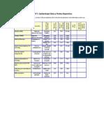 223243681 Gabinete 6 Pruebas Diagnosticas