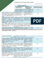 análisis de la práctica de 8° semestre