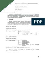 Apuntes de Derecho Civil Introductorio