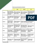 Criterios Evaluacion Presentacion PN