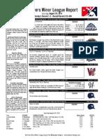 Minor League Report 15.08.29