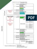 Tabela de Memorizacion Rápida de Los Huessos Para La 1ª Entrega de Anatomia Prática