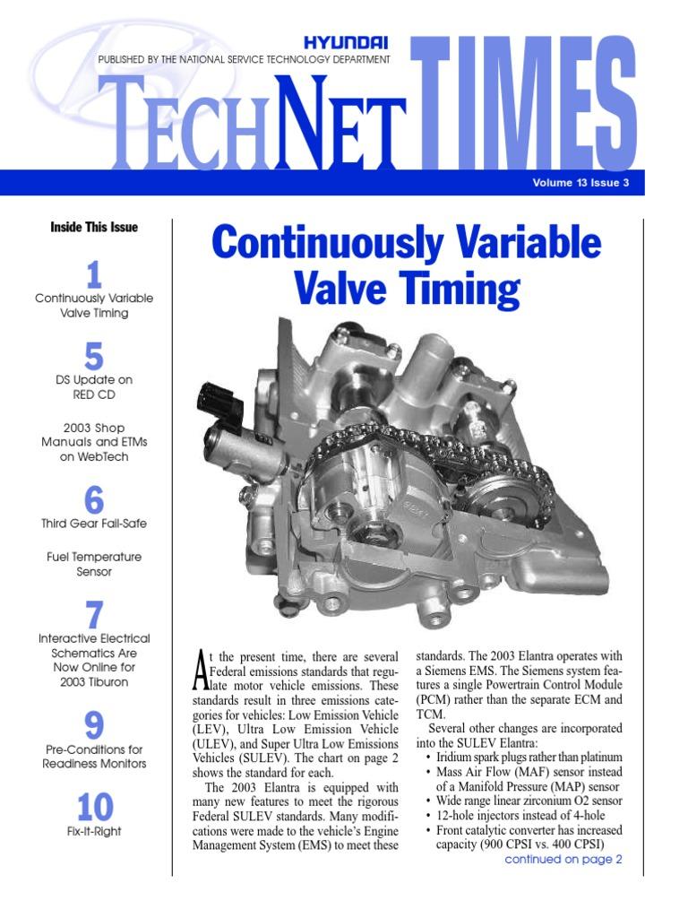 Hyundai Elantra: CVVT (Continuously Variable Valve Timing) System. Description and Operation