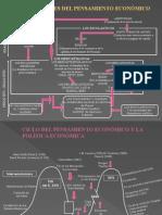 doctrinas economicas4