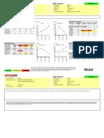 Reporte Muestra Aceite PERF-0003-AL ECM720