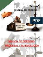 Diapositivas Nocion y Evolución Del Derecho Procesal