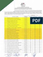 Acta Oposicion Cirugia Pediatrica 2015