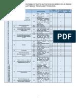 Clasificacion de Alimentos - Riesgo en Salud Pública – Resolucion 719 de 2015