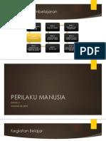 2. Perilaku Manusia.pdf