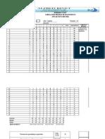 Tabulacion de Diagnosticas 2015-2016