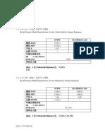 Uthm 1.0 工程学院 ( Fakulti Kejuruteraan) 1.1