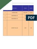 1st 1X-EVDO Biweekly Report Summary August15 South