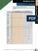 elkhartbrass catalog page T-2.pdf