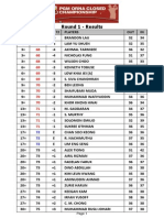 Orna2015 Results R1
