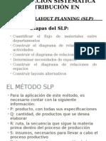 Distribucion de La Planta Clase 2011
