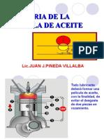 Sistema Lubricacion Basico