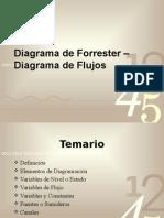 Diagrama de Forrester