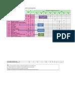 Componentes PIP Educacion