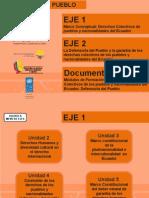PresentacionDPE