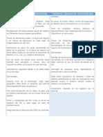 Sistemas operativos centralizados vs distribuidos