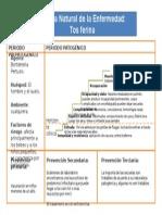 Historia Natural de La Tos Ferina