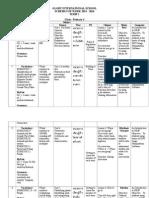 Scheme of Work - P4