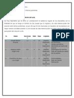 analisis de evaluacion interna