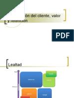 Satisfacción Del Cliente, Valuacion
