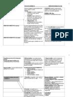 Cuadro Resumen Norma Jurídica 2008