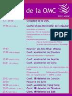 Historia de La OMC